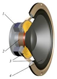 Ceiling Radiation Damper Wiki by Loudspeaker Wikipedia