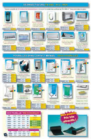 plan cuisine collective nouveaux contrôles d hygiène pour restauration collective