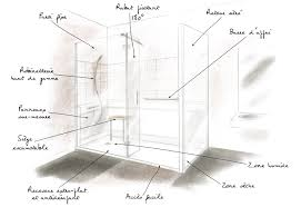 italienne taille on decoration d interieur moderne