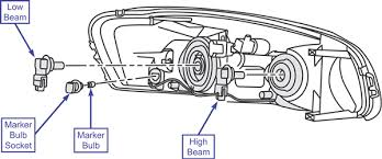 solved whats the trick to removing 2005 buick terraza fixya