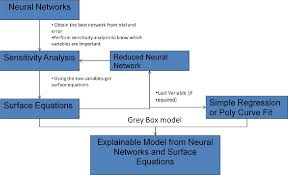 100 Two In A Box Model PDF Evaluating Greybox S In Highly And Slightly