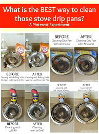 Bar Keepers Friend Stove Top – april piluso