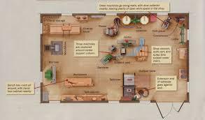 Best Woodworking Shop Layouts Pdf Plans Resources
