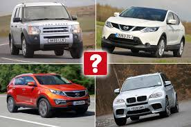 Top 10 Used SUVs For Less Than £10,000 | What Car? Best Used Pickup Truck Prices Auto Outlets Usa 10 Awesome Adventure Vehicles Under 200 Gearjunkie Cars Under 100 Germain Trucks You Can Buy In 2018 Lifted For Sale Louisiana Dons Automotive Group Convertibles Update Upcoming 20 Five Top Toughasnails Pickup Trucks Sted Most Reliable Crossovers On The Market Eld Mandate What About Plated Below 26000 Lbs Ratings Consumer Reports