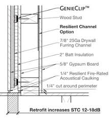 Resilient Channel Ceiling Home Depot by 17 Resilient Channel Ceiling Stc Ul U407 Fire Resistant