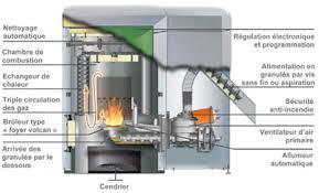 chaudière bois industrielle chauffage aux pellets de bois