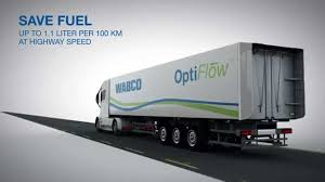 WABCO OptiFlow Tail For Trailers - Aerodynamic Solution With ... 18m3 Box Bodied Taillift Fniture Truck Manual Drive On A Car 2x Lightfox Led Tail Stop Indicator Combination Lamp Submersible I Hear Adding Corvette Tail Lights To Your Trucks Bumper Adds 75hp 48x96 Beaver Trailer Steel Floor Ramps Tandem Axle For Sale Bolaxin Waterproof 60 Red White Tailgate Strip Light Bar Smoked Outtinted Ford F150 Forum Community Of Lens After Market Oled Lights Gmc Sierra 0713 Recon Vw Crafter Cr35 109 20 Tdi Alloy Dropside Fitted With 500kg 3 Tonne Box Body Cubic Metres Hydraulic Lift Auckland 2016gmccanyontaillight The Fast Lane How Operate A Stinger Roll Off Youtube Clear 41997 Powerstroke 73l Cpclrtail