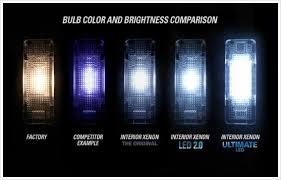 mini cooper interior xenon led lighting kit r50 r53 r56