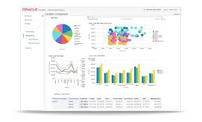 oracle hospitality food and beverage reporting and analytics