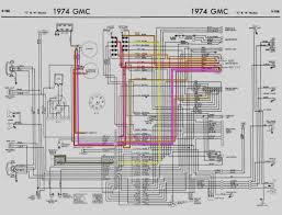 1974 Chevy Pickup Wiring Diagram - WIRE Center • West Auctions Auction Metalworking Equipment Utility Trucks 1974 Chevy Truck Wiring Diagram 1973 350 Starter 1985 Fuse Box Assembly Electrical Drawing Chevrolet Custom Deluxe 20 Pickup Youtube 81 Pickup Pinterest Pickups Car Pictures Cheyenne With A Ls3 Engine Swap Depot Valvoline Celibrates 140th Anniversary With C10 By Tom Walsh At Coroflotcom Latest Wiper Switch Stovebolt Tech