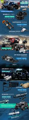 A Real Off-Road Monster #Infographic #Cars , #jeep | Jeep Wrangle ... Linex Custom Trucks Accsories 219 Retrack Rd Ne Fort Walton Roll Bar Ladder Racknissan Navara D40 Hawk Black Fits With A Real Offroad Monster Infographic Cars Jeep Jeep Wrangle The Worlds Most Recently Posted Photos Of Realtruck And Truck Wallets Rfid Leather Herschel Supply Company Realtruck Coupon Codes Cheap All Inclusive Late Deals Tires Mod V13 Ats Mods American Simulator Truck Tables By Racing Scs Software My 2014 With 4inch Bds Lift 35 Toyo No Trimming Freightliner Cascadia 2018 V45 Upd 30032018 130x Simulator Shop Realtruckcom For Dodge Ram Youtube