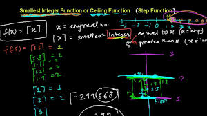 Ceiling Function Excel Example by Smallest Integer Function Ceiling Function Step Function Youtube