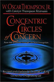 Concentric Circles Of Concern From Self To Others Through Life Style Evangelism