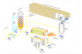 Photo : Home Biogas System Design Images. Awesome Home Biogas ... Gaseous Fuels Biogas And Hydrogen Bioenergy Energies Free Fulltext Production From Thin Stillage Installation Of Biogas Plant Homebiogas Household Digester System Burma On World Map Homemade Medium Size Plant For Kitchen Waste Home Turning Into Gas Ftilizer Stem Greenhouse Gas Migation Of Rural Neue Energien Forum Feldheim Patent Us7320753 Anaerobic Digester System Animal Ch19 Electric Energy Csumption The