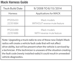 Delphi-MACK Branded Heavy-Duty AM/FM/MP3/WMA/WB/CD Front USB ... Cb And Ham Radios For Truck Camping Radiocontrolled Car Wikipedia Driver Goes Ballistic Over The Radio Youtube Choosing Best Antenna Medium Duty Work Info Gear For Fun Creation Emergency Delphimack Branded Heavyduty Amfmmp3wmawbcd Front Usb 1949 Truck Been Looking At Andy Arthurorg Team Associated Rc10t Rc Cars Pinterest Radio Control Amateur Installation In A 2016 Ford F150 Supercrew Kevin Americas Top Mobile
