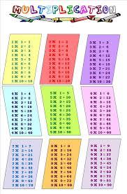 tables de multiplication fr 2 hotelfrance24