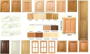 Menards Unfinished Pantry Cabinet by Unfinished Kitchen Cabinet Doors Menards Unfinished Cabinet Doors
