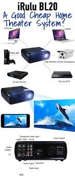 irulu projector a cheap home theater