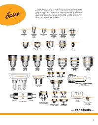 bulbs and search on light bulb base sizes