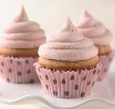 History Of Cupcakes