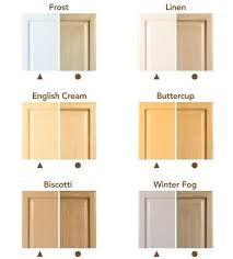Rustoleum Cabinet Transformations Color Swatches by New Kitchen Cabinets For 200 From Cabinet Transformations