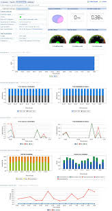 VoIP Monitoring Reports In NetFlow Analyzer « ManageEngine Blog 5gfuture 5gvision Monitoring Alerting And Rate Management Web Maxtor Uccx 106 Notes Voip Readiness Aessment Nextragen Corvil Enterprise Within Splunk Youtube Traffic With Nprobe Ntopng Ntop Patent Us2003 System Method For Monitoring A Packet Qos Tools Solarwinds Live Freeswitch Newfiesdialer Datasheet Module Select Sku 01920 Netscout Distributed Network Cloudbased Monitor Whatsup Gold