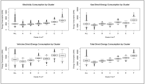 Mapping household direct energy consumption in the United Kingdom