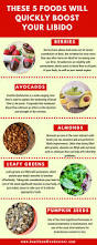 Pumpkin Seeds Testosterone by Food Archives Health And Food Corner