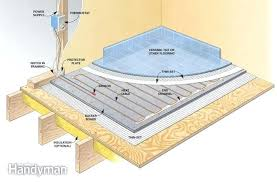 ceramic tile heated floor best flooring to install a radiant