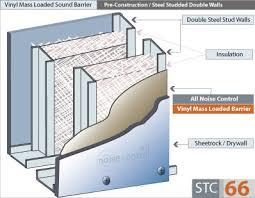 soundproofing vinyl sound barrier