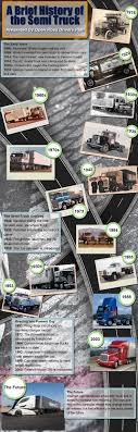 39 Best Trucking Facts Images On Pinterest | Truck Drivers, Semi ... Modern Marvels Cstruction Machines Mini Equipment 39 Best Trucking Facts Images On Pinterest Truck Drivers Semi Modern Marvels How Are Supercross Courses Made History Youtube Highway Rest Stop Stock Photos Images Alamy News For Drivers Quest Liner Surf Hotel Looks Like A When The Road But Once Pleasant Family Shopping March 2011 New Twin Cities Food Trucks Hitting Streets Here Are Our Top Picks The 2017 Honda Ridgeline Is Solid A Little Too Much Accord For Mack Trucks Wikipedia