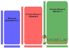 iPhone 6 size pared to other major smartphones