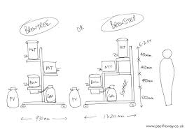 BrewTree – Gravity Fed Homebrew Stand Homebrew Room Brew Setup Pinterest Homebrewing And Allgrain Brewing 101 The Basics Youtube Ultimate Home Kit Prima Coffee Set Hand Drawn Craft Beer Mug Stock Vector 402719929 Shutterstock 402719875 Beautiful Design Pictures Interior Ideas Automatclosed System Herms Layout Hebrewtalkcom Brewery 1000 Images About On Armantcco Stunning Gallery Decorating Hammersmith Alehouse 8 Space Ipirations