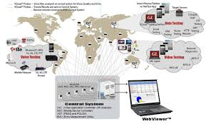 WebViewer™ Amazoncom Ubiquiti Uvp Unifi Voip Phone Office Products Freepbx Pbx In A Flash Voipms Wiki Qrq Cw Over Vosip Using The Pcma Audio Codec With Ekiga How To Test Your Cnection Assistance Appreciated Spa3102 Pstn I Cisco Support Community Gift Ideas For Devices That Connect Amazon Echo Alexa Voipoverwlannetworks Pdf Download Available Voice Over Wireless Lan Vowlan Troubleshooting Guide General 07 Lab 5 Part 6 Customizing Voicemail Conf Cfiguration Review Of Free Sip Clients Android Bandwidth Speed Internet Quality Html5 No
