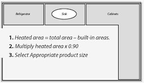 Warm Tiles Thermostat Gfci Tripping by Flooring101 Bostik Heatstep Mat Installation Manual Buy