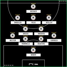 Radio Fussball Schalke Dortmund