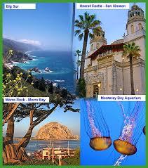 California Regions Research Help