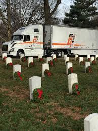 Wreaths Across America's