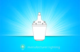 LED Fishing Lights Manufacturers Suppliers Exporters