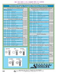 Page 323 Of Antique Chevrolet Car And Chevy Or GMC Truck Parts 8/9/2011