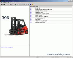 Linde Forklift Truck Spare Parts Repair 2017 | Motorview.co Morgans Diesel Truck Parts News Shr 2000 Inox Stainless Steel High Speed Lift Truck Stcklin Pdf Forklift Used Inventory At Dade Lift Parts Dadelift Equipment Order Picker Forklifts Sp Series Crown Forklift Accsories Materials Handling Store By Raymond Toyota Service Repair Seattle Wa Portland Or Huina 1577 Fork Lift Crane Rc 110 Unboxing Metal Sales Rental And Alvin Houston Texas 11078l08hdtrkpartsctprofilefosuperdutyliftkit Johnstown Co Hyster Yale Bendi Drexel Combilift Anatomy Of A Features Diagram Mcfa Linde Spare 2014