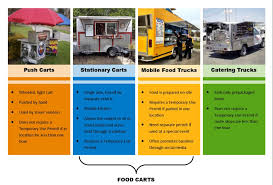 100 Food Truck Permit WORK SESSION DISCUSSION ITEM April 29 2015