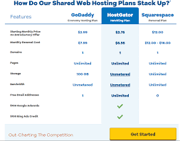 Hostgator Coupon Code: 100% Guaranteed Deal 2019 ... Hostgator Coupon October 2018 Up To 99 Off Web Hosting Hostgator Code 100 Guaranteed Deal 2019 Domain Coupons Hostgatoruponcodein Discount Wp Calamo Hostgator Coupon Build Your Band Website In 5 Minutes And For Less Than 20 New 75 Off Verified Sep Codes Shared Plan Comparison Deals 11 Best Coupon Code India Codes Saves People Cash On Your