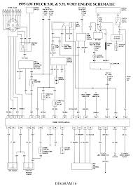 Repair Guides Wiring Diagrams AutoZone Com For 1995 Chevy Silverado ... 1994 Chevy Truck Fuse Block Diagrams Wiring Diagram 1995 Silverado At Anders Lmc Life My Buildpic Thread Page 4 Forum Gm Aftermarket Accsories Elegant Chevrolet Step Side 5 Speed Trans 6 Lift 3 Exhaust Speedometer And Shifting Problems Wheel 06candyrado 1500 Regular Cabshort Bed Specs Photos Dashboard Carviewsandreleasedatecom Pickup With Air Ride Youtube 1997 Chevy Silverado Extended Cab Step Side Google Search Ck 3500 Series Information Photos Zombiedrive Tail Light Beautiful Pretty