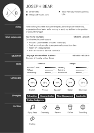 Kickresume | Perfect Resume And Cover Letter Are Just A ... 5 Cv Meaning Sample Theorynpractice Resume Cv Lkedin And Any Kind Of Letter Writing Expert For 2019 Best Selling Office Word Templates Cover References Digital Instant Download The Olivia Clean Resumecv Template Jamie On Behance R39 Madison Parker Creative Modern Pages Professional Design Matching Page 43 Guru Paper Collins Package Microsoft Github Zachscrivenasimpleresumecv A Vs The Difference Exactly Which To Use Zipjob Entry 108 By Jgparamo My Freelancer
