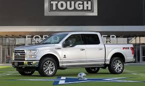 Top Hot Ford Truck Used Overview And Price Prices, Reviews And ... Pickup Truck Best Buy Of 2018 Kelley Blue Book 2017 Ford F150 Raptor Pricing Available Autoblog File1960 F500 Stake Truck Black Frjpg Wikimedia Commons New Trucks For Sale In Lyons Freeway Sales 2006 White Ext Cab 4x2 Used 67 Fresh Of Ford Prices 2015 Iihs Gives Alinum Body Mixed Crash Test Scores Top Hot Overview And Price Reviews Autocar2016com Review Release Date Specs 2019 Ranger Midsize Back The Usa Fall Friends Forever Hardcore Trucker On