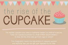 125 Catchy Cupcake Slogans And Great Taglines