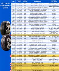 Tire Size Chart Truck | News Of New Car 2019 2020