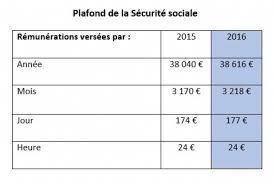 plafond horaire securite sociale smic pass les montants de 2016
