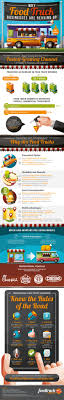 27 Best Food Truck Images On Pinterest | Food Carts, Food Truck ... How Much Does A Food Truck Cost Open For Business To Start A Breakdown Innovative Wraps Graphics Wrap Food Truck Cost Spreadsheet Haisume The Realities Of Running Infographic Main Are Trucks Low Up Peached Tortilla Spreadsheet Luxury Farm Bookkeeping Best Ultimate List Of Infographics Awesome Excel Bud Template Onlyagame